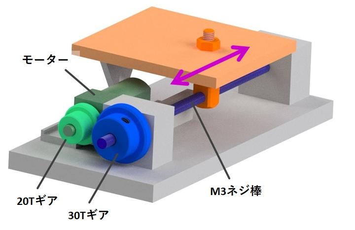 名刺サイズの直動電動ステージ機構の説明