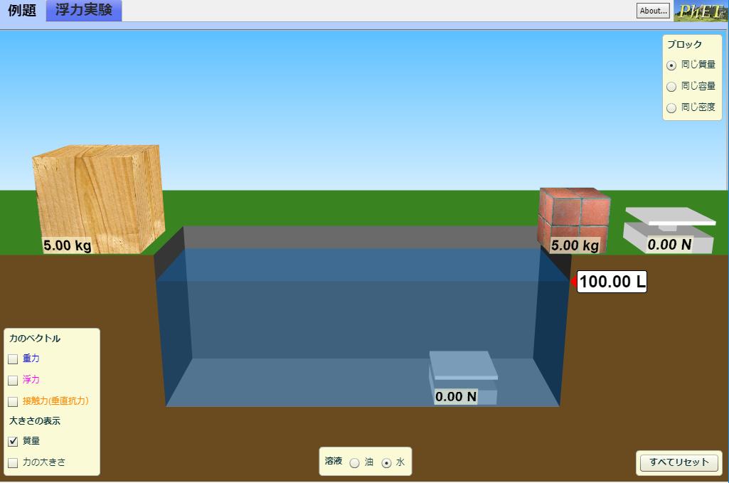 PhET Interactive Simulations,「浮力」よりスクリーンショット