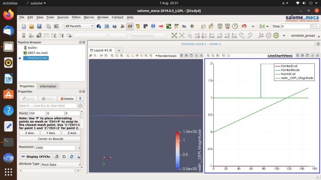 物理環境(Ubuntu)上で、Paravisを実行中
